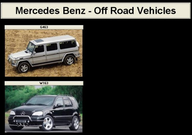 obs�ugiwane samochody- Mercedes Benz Off Road Vehicles